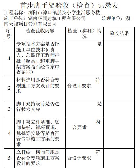 安全防护设施检查验收记录表(表格完整)