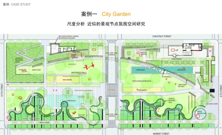 [陕西]西安高新水晶居住区景观概念方案设计(中央庭院)-张唐_8