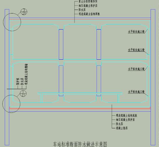 [北京]地铁工程防水施工培训讲义(82页)_2