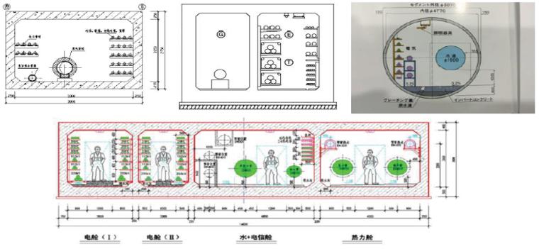 中国防水材料发展概况及地下综合管廊防水做法_6