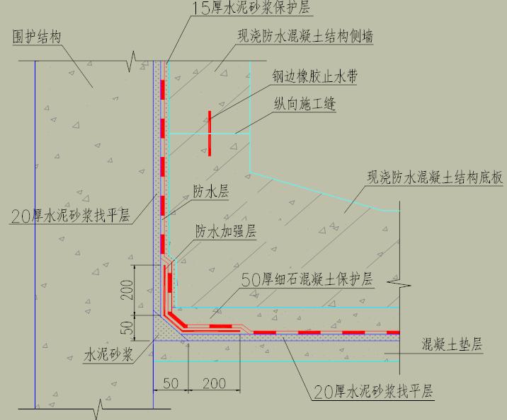 [北京]地铁工程防水施工培训讲义(82页)_5
