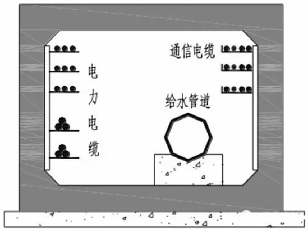 地下综合管廊的防水探讨