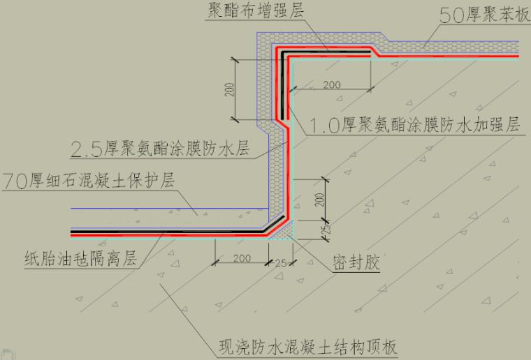 [北京]地铁工程防水施工培训讲义(82页)_3