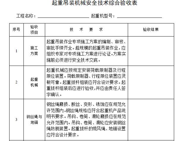起重吊装机械安全技术综合验收表(完整表格)