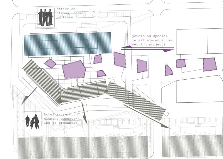 [四川]成都中航高新南7#地块项目概念方案设计图_7
