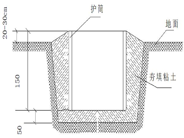 [四川]渡改桥工程30米T梁桥梁工程施工组织设计(66页)