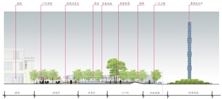 [浙江]桐乡市香港城景观概念设计方案文本_8