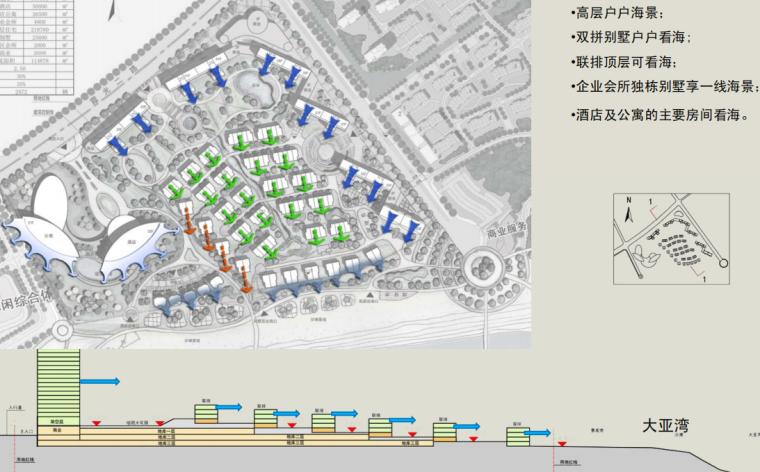 [广东]惠州大亚湾东正酒店及别墅区建筑设计方案图_5