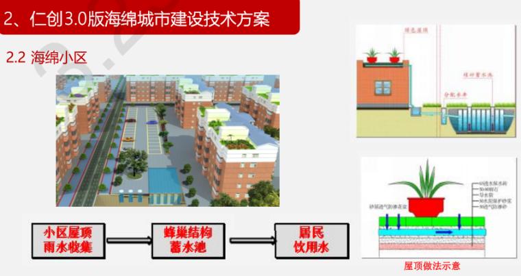 仁创3.0版海绵城市建设技术方案-秦升益_8