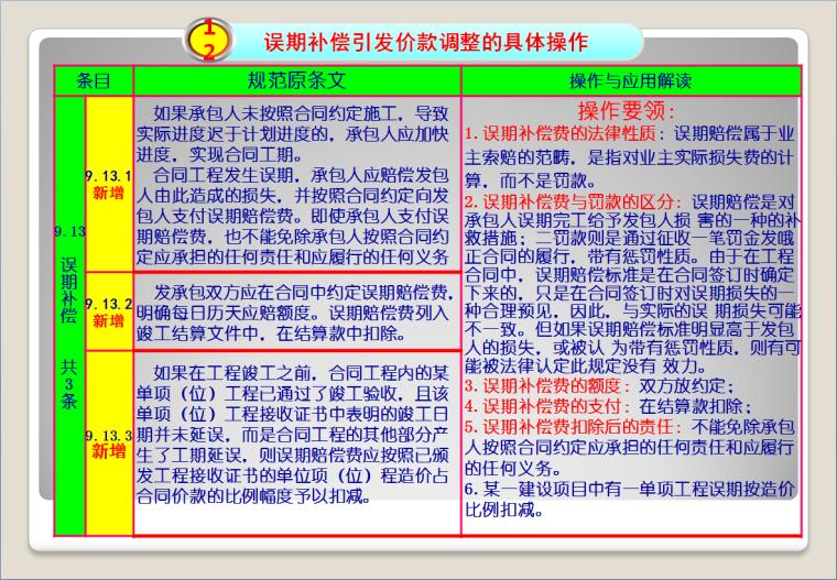 《2013版清单计价规范》宣贯解读与应用操作_6