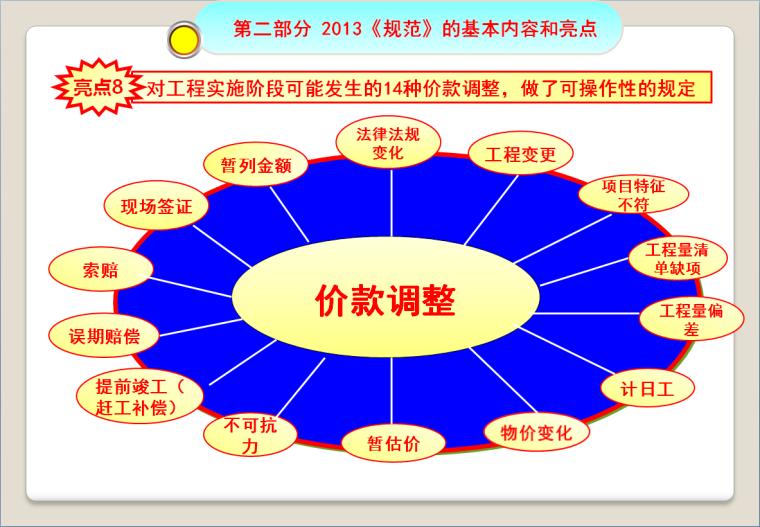 《2013版清单计价规范》宣贯解读与应用操作_3