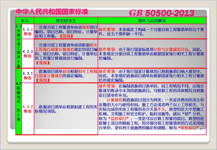《2013版清单计价规范》宣贯解读与应用操作_5