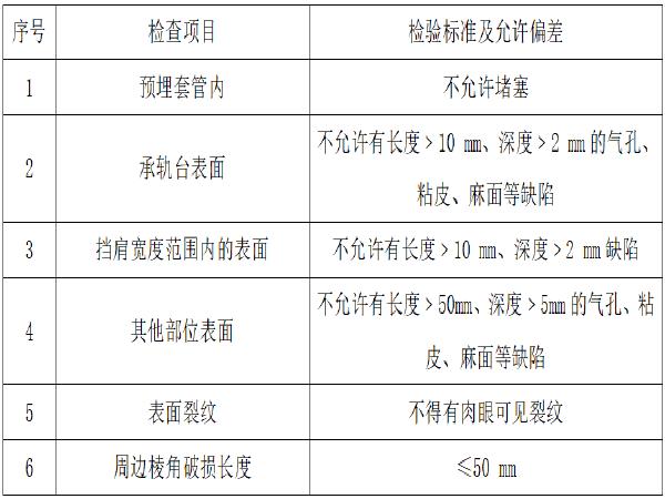 CRTSⅠ型无砟轨道轨排框架法施工作业指导书