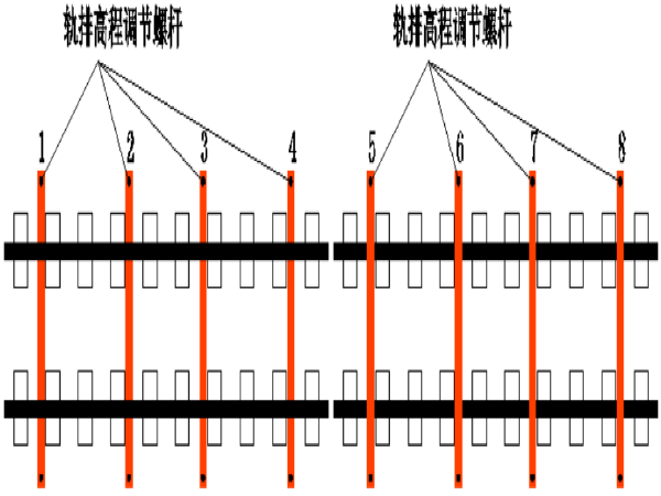 铁路CRTS-I型双块式隧道无砟轨道技术交底