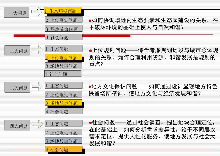 [北京]知名景观公司乾荣养老生态园方案详细规划_6