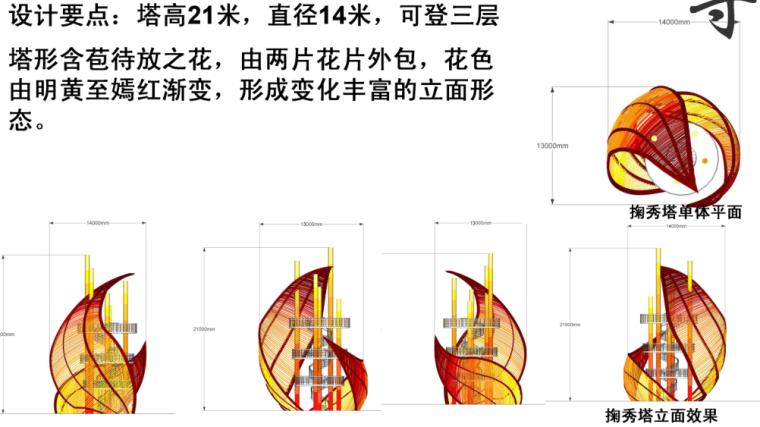 [江苏]睢宁新城区花径道路景观方案深化文本_10