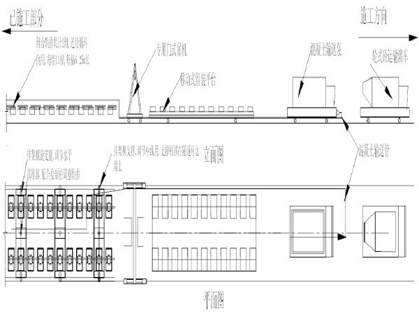 双块式无砟轨道组合式轨道排架法施工工法