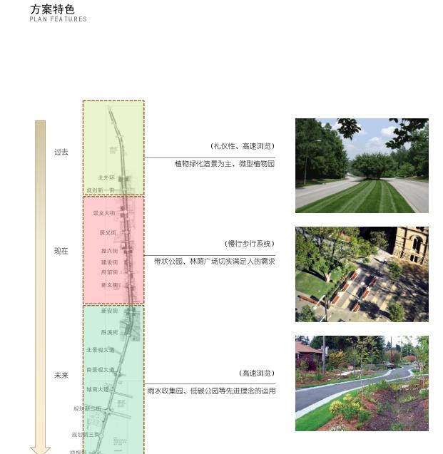 [山西]孝义市道路街道风貌设计文本_5