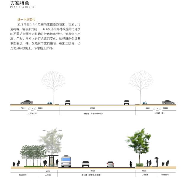 [山西]孝义市道路街道风貌设计文本_6