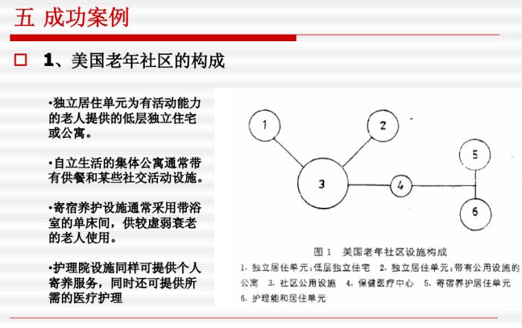 [北京]知名景观公司乾荣养老生态园方案详细规划_5