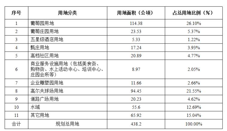 [河南]长垣县王家潭生态公园核心区规划设计_12