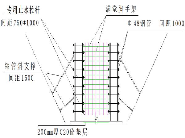 框构桥模板及支架专项施工方案
