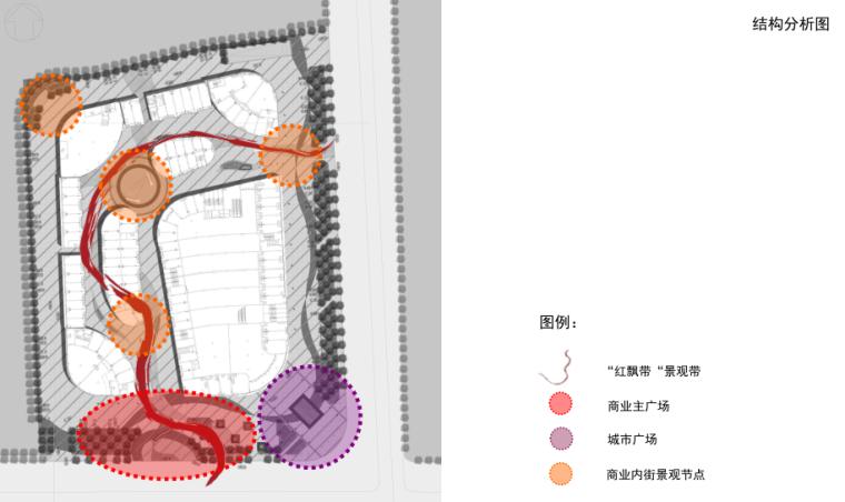 [河北]深泽商业广场景观方案深化文本_10