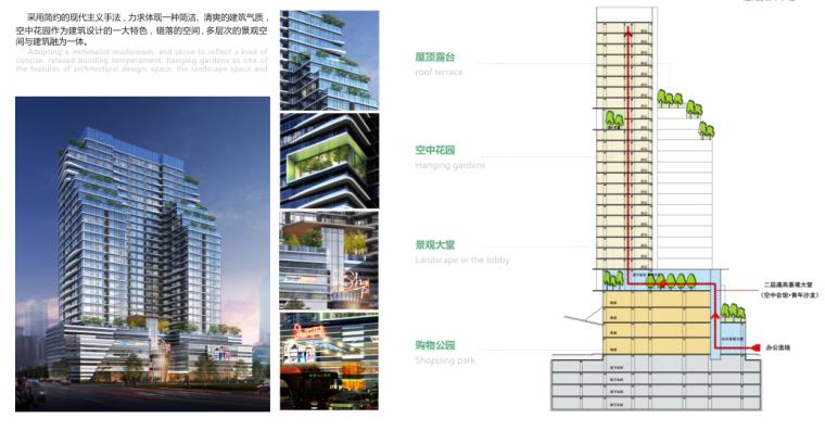 [河北]石家庄未来城商业广场景观方案文本_13