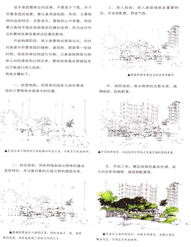 手绘效果图表现技法--景观设计(共141页)_6