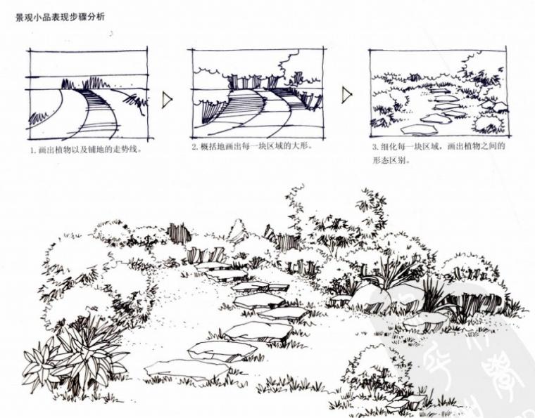 景观手绘表现教程(共133页)