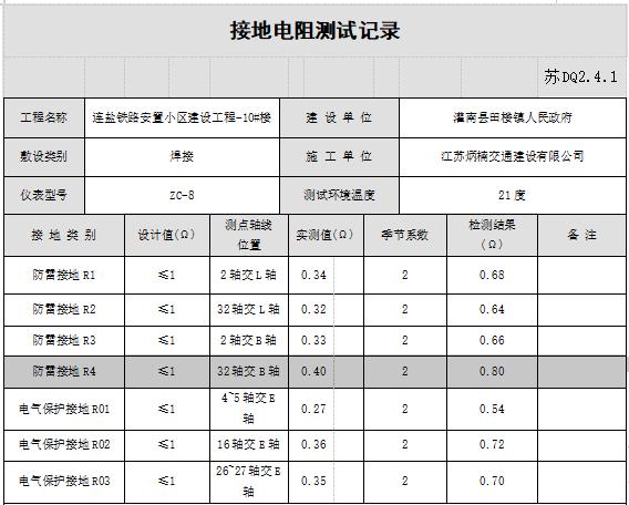 接地电阻测试记录(表格完整)
