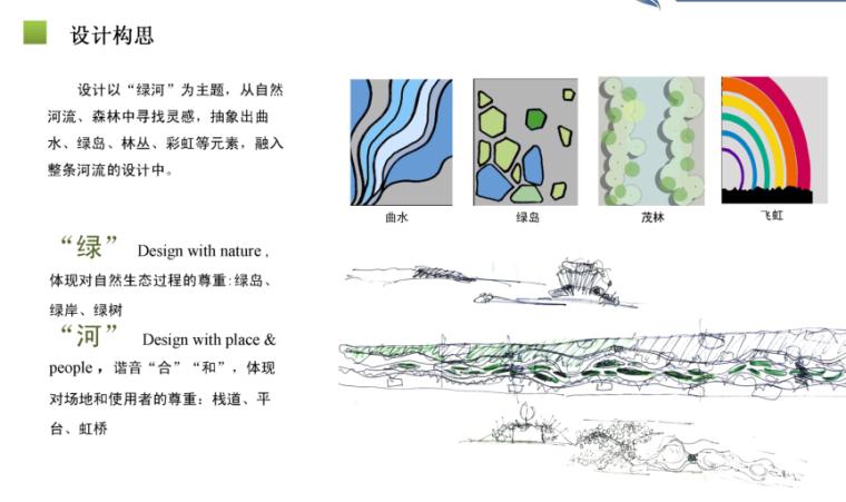 [河北]秦皇岛护城河景观设计方案文本-土人_10