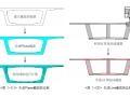 SPC截面特性值计算器(SPC使用说明书)
