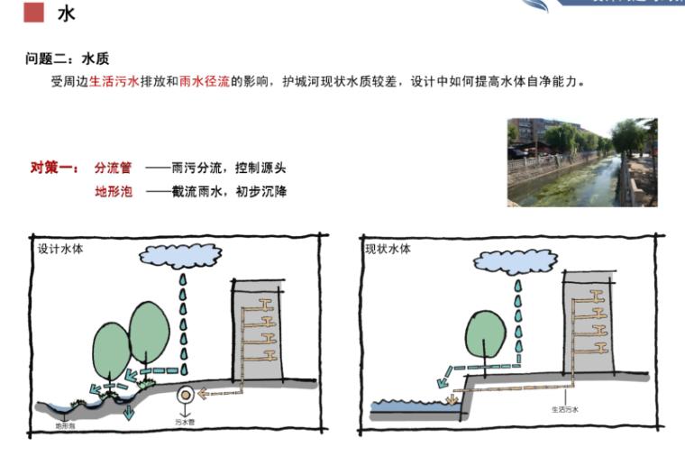 [河北]秦皇岛护城河景观设计方案文本-土人_8