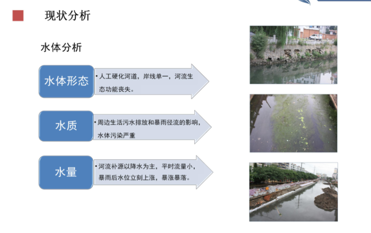 [河北]秦皇岛护城河景观设计方案文本-土人_6