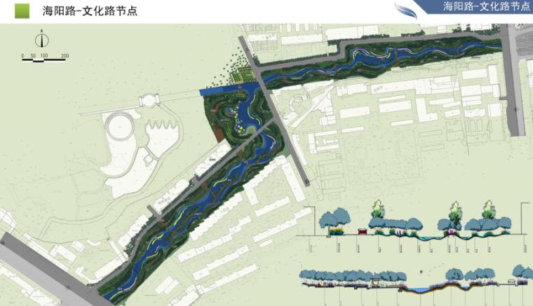 [河北]秦皇岛护城河景观设计方案文本-土人_2