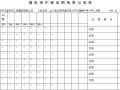 漏电保护器定期检查记录表(完整版)
