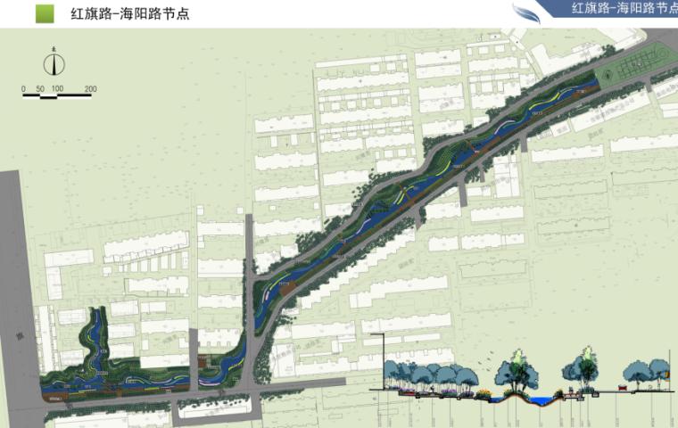 [河北]秦皇岛护城河景观设计方案文本-土人