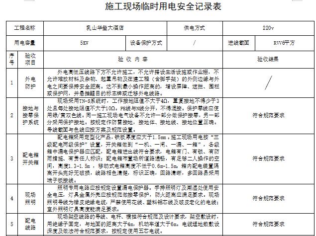 施工现场临时用电安全记录表(完整版)