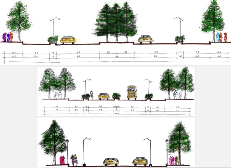 [浙江]台州市黄岩区商业街规划设计方案文本_7