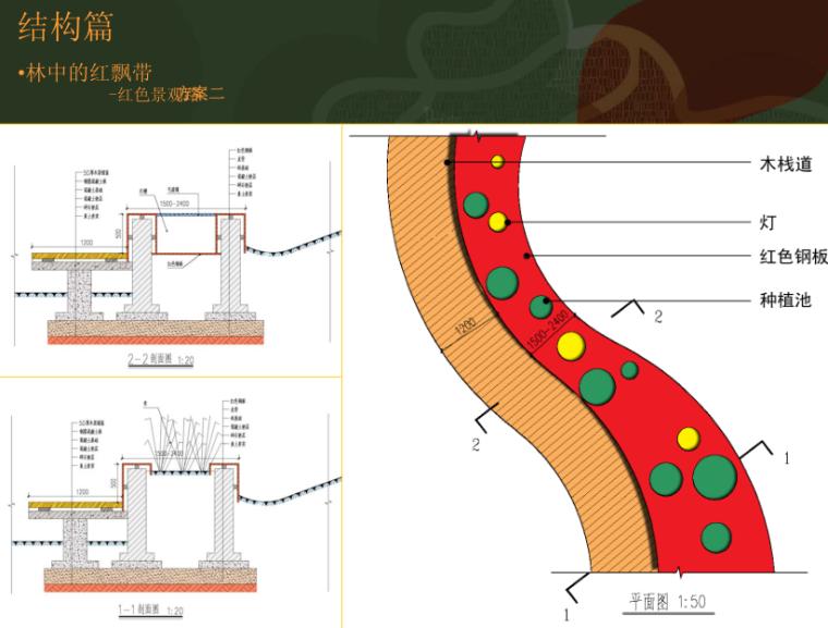 [河北]秦皇岛知名景观公司两岸带状公园景观方案文本_9