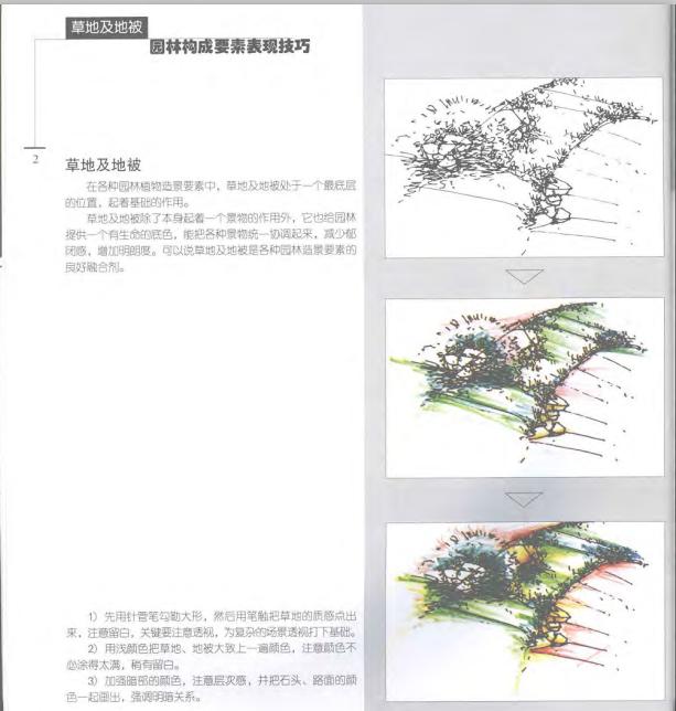园林手绘效果图表现技巧(共109页)
