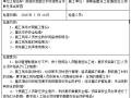 项目部安全检查记录表(2019年)