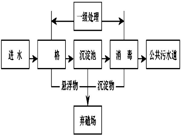 [佛山]海八路三层式互通立交施工组织设计