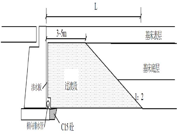 高速铁路路基施工组织设计