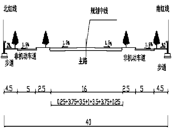 [北京]城市道路改造施工组织设计方案