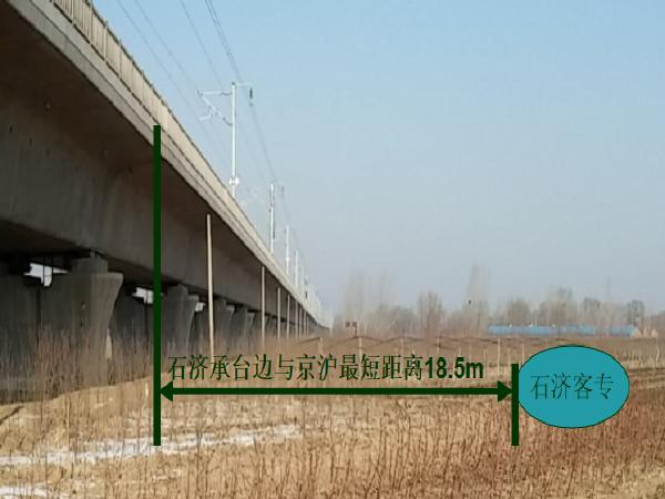 [石家庄]铁路客运专线临近既有线施工方案
