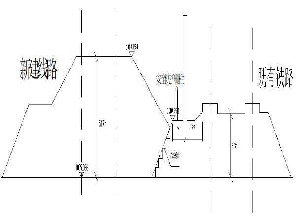 临近既有线路基施工方案(ppt)