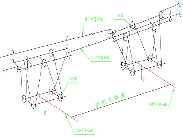 钢桁梁悬索特大桥桁架梁吊装施工方案