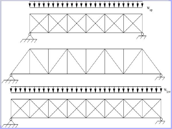 钢桥设计之钢桁架桥梁设计(99页)